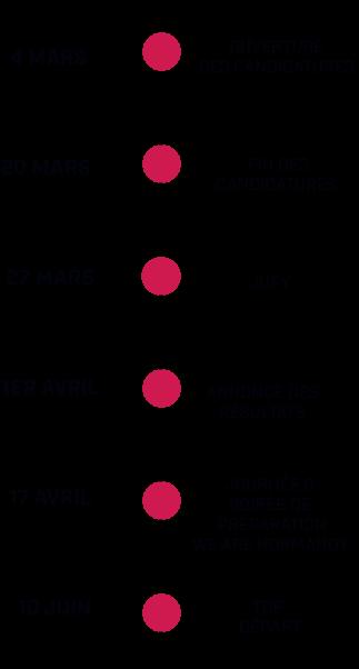 timeline vivatech 2020